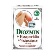 Diozmin Hesperidin capsule