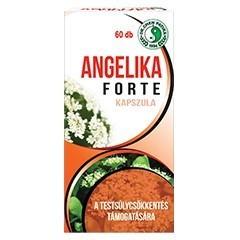 Angelika Forte