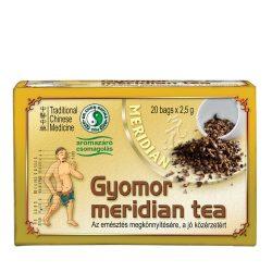 Meridián žalúdka čaj